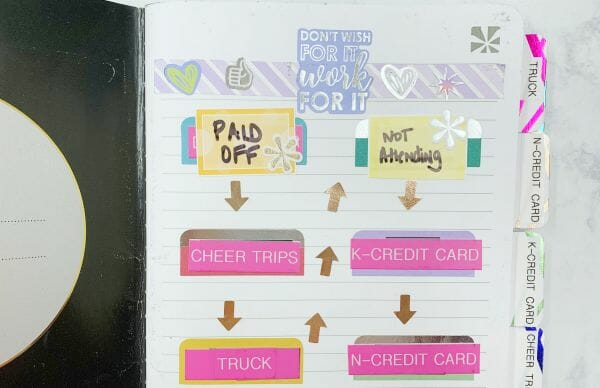 Organize My Life Today: How I Use a Budget Planner ~ debt snowball