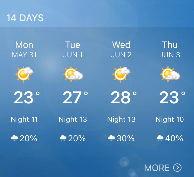 awesome weather coming up